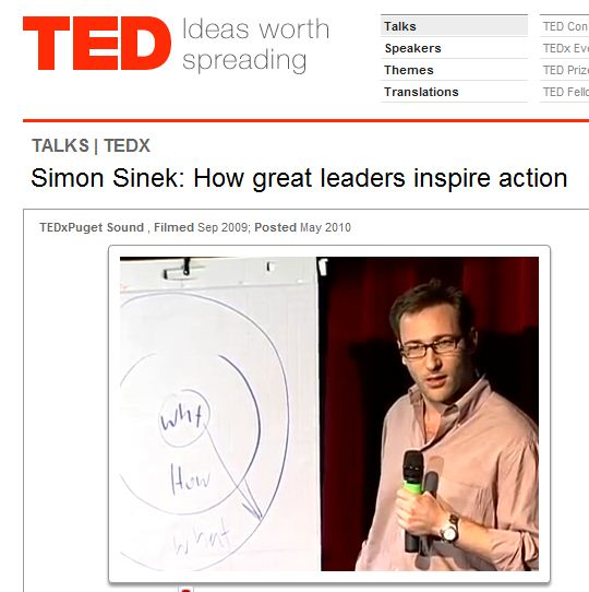 simon sinek how great leaders inspire action essay Simon sinek discover a theory that he called golden circle after three and half  years of discovery the theory explain that great and inspire.
