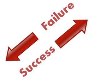 Failure Success down-up